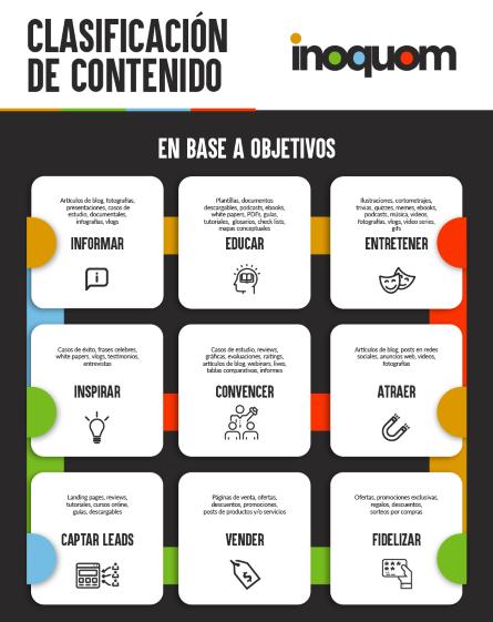 el contenido digital infografia